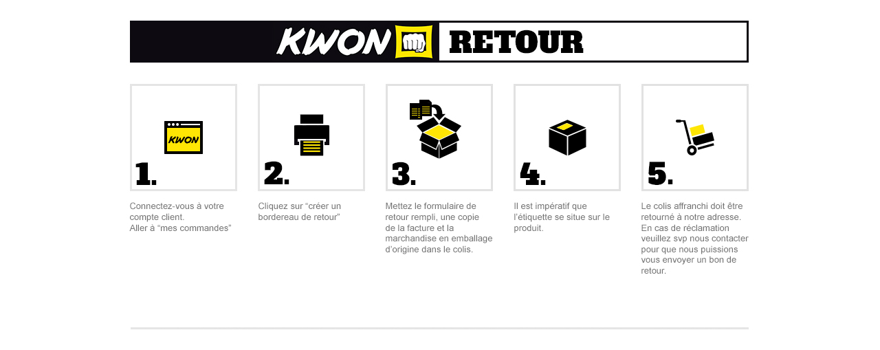 kwon_return_process_FR