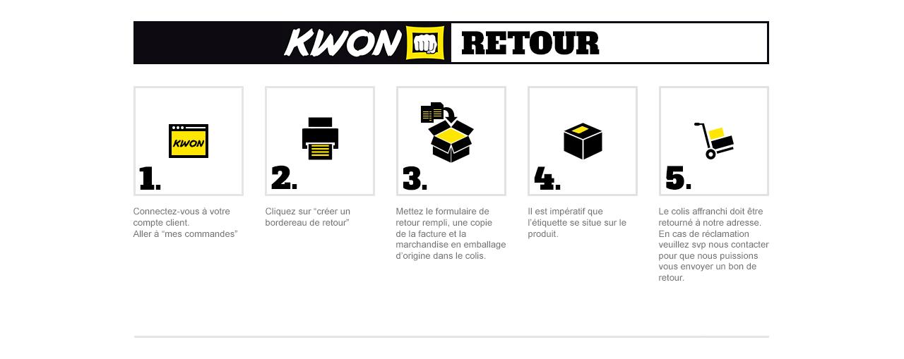 kwon_return_process_FR
